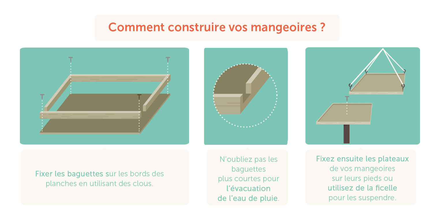 tuto_mangeoires_contruction.jpg